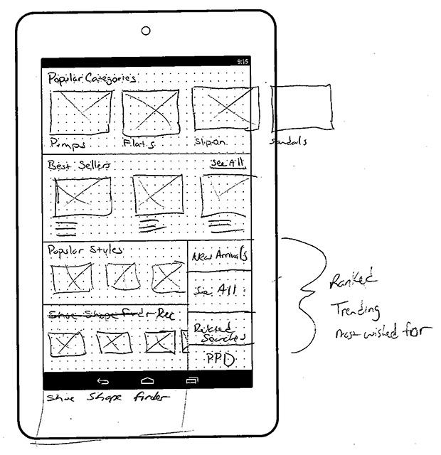 Erica Ware Mobile User Experience Designer Amazon Category